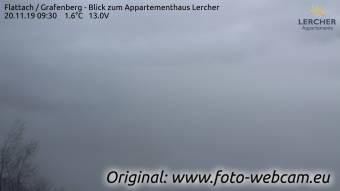 Webcam Flattach