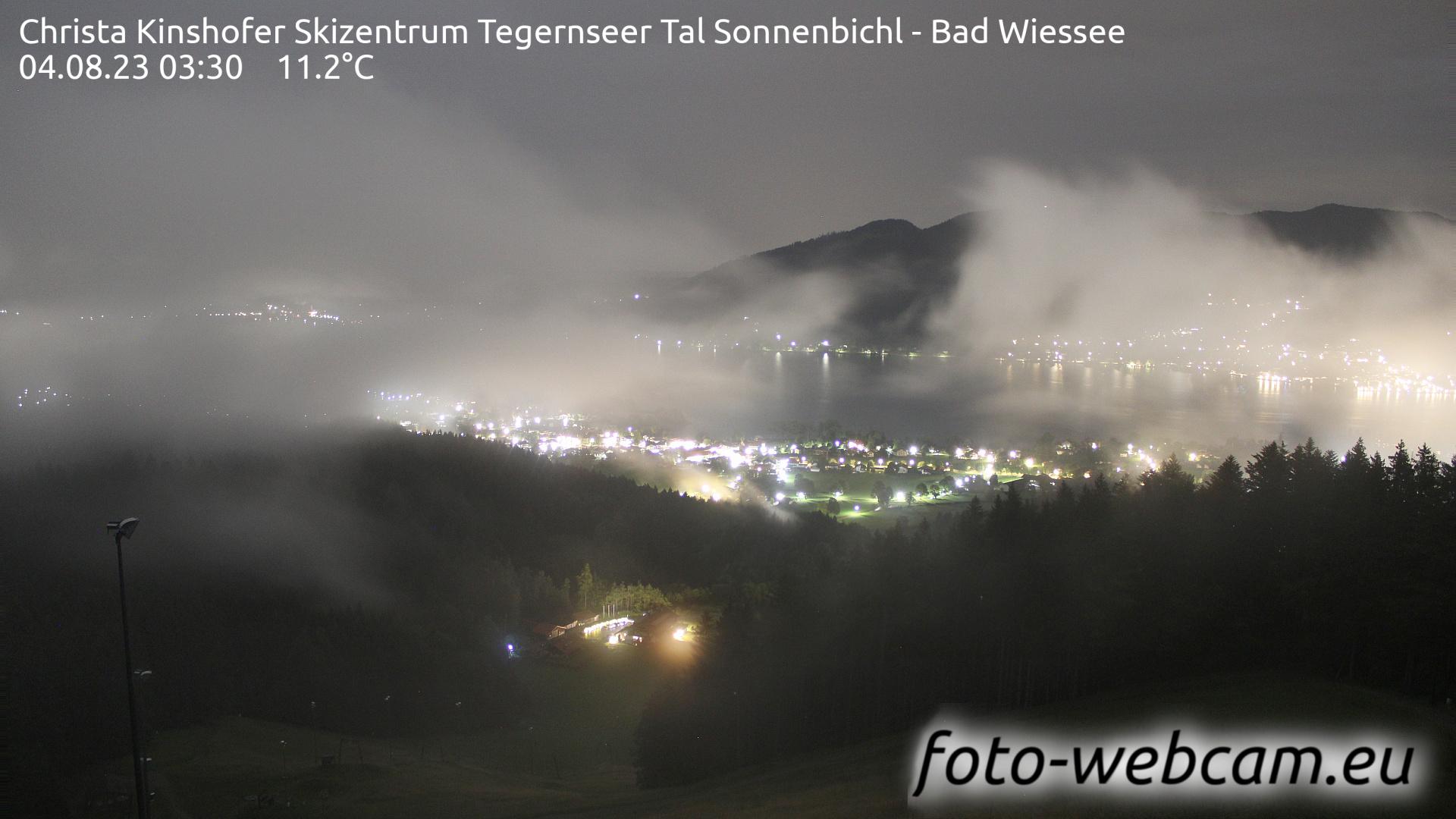 Bad Wiessee Wed. 03:48