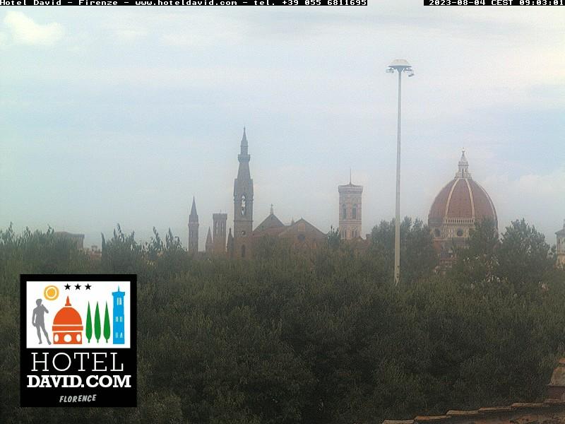 Florenz Mo. 10:06