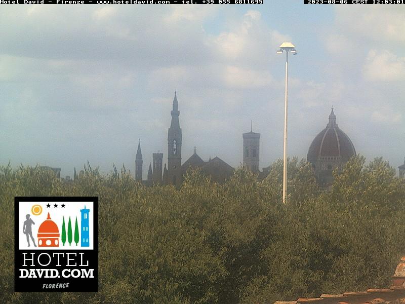 Florenz Mo. 13:06