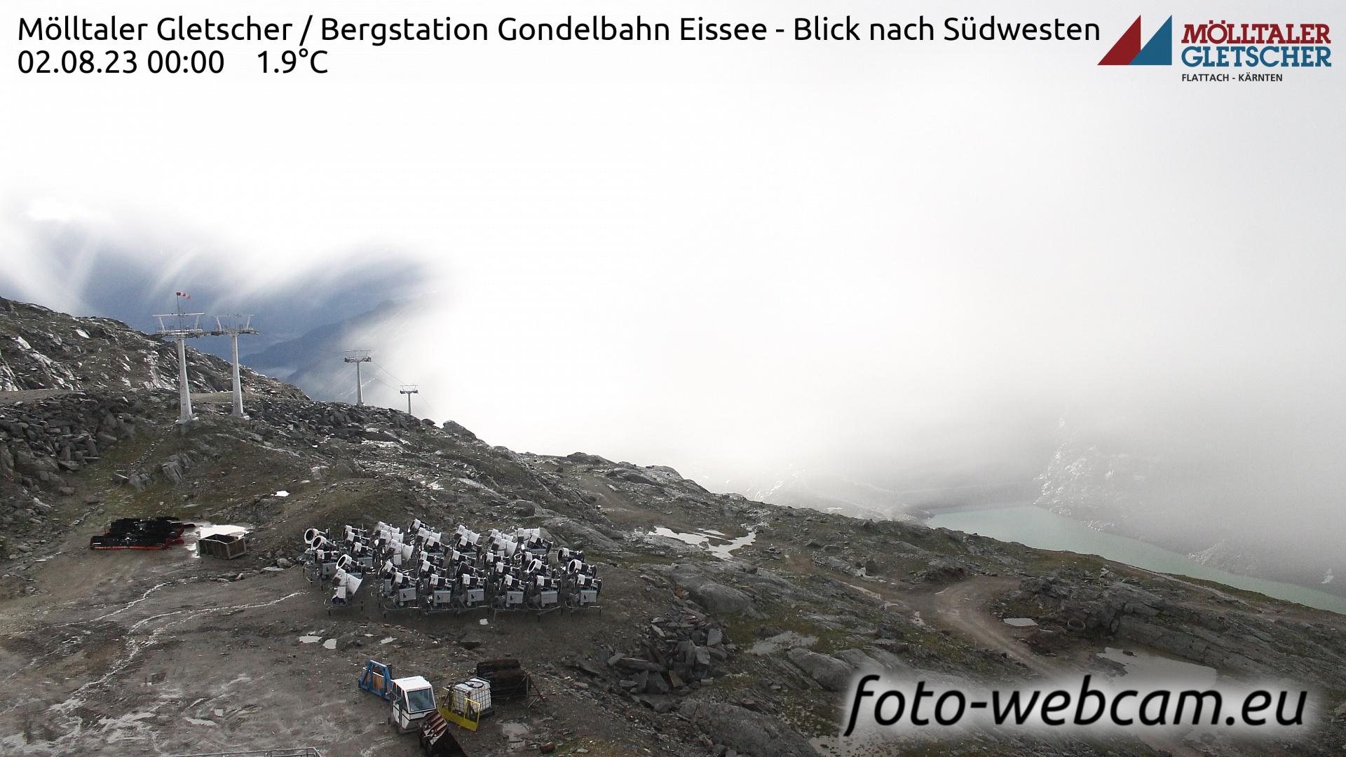 Glacier Mölltal Tue. 00:29