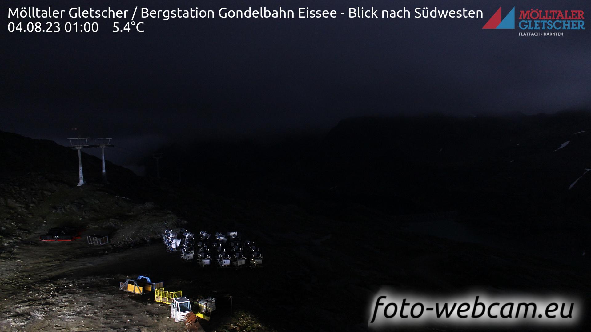 Glacier Mölltal Tue. 01:29