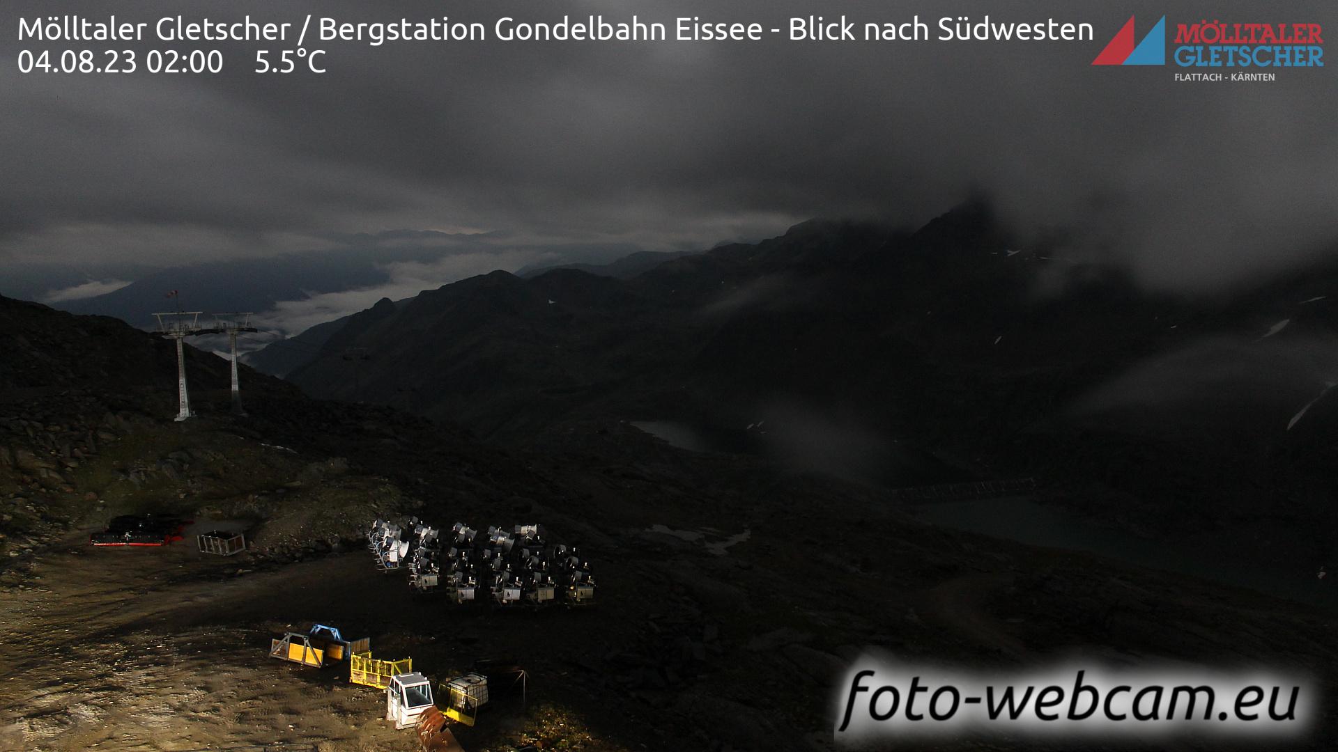 Glacier Mölltal Tue. 02:29