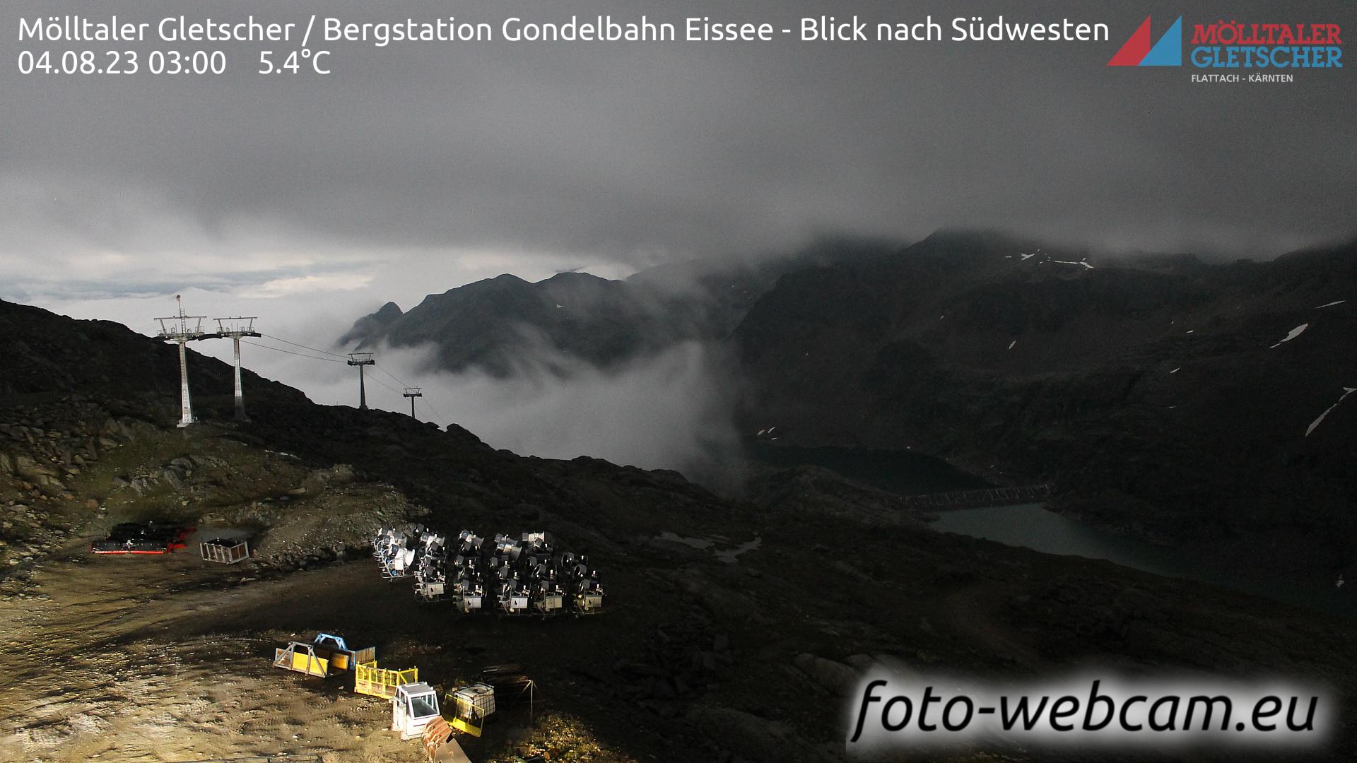 Glacier Mölltal Tue. 03:29