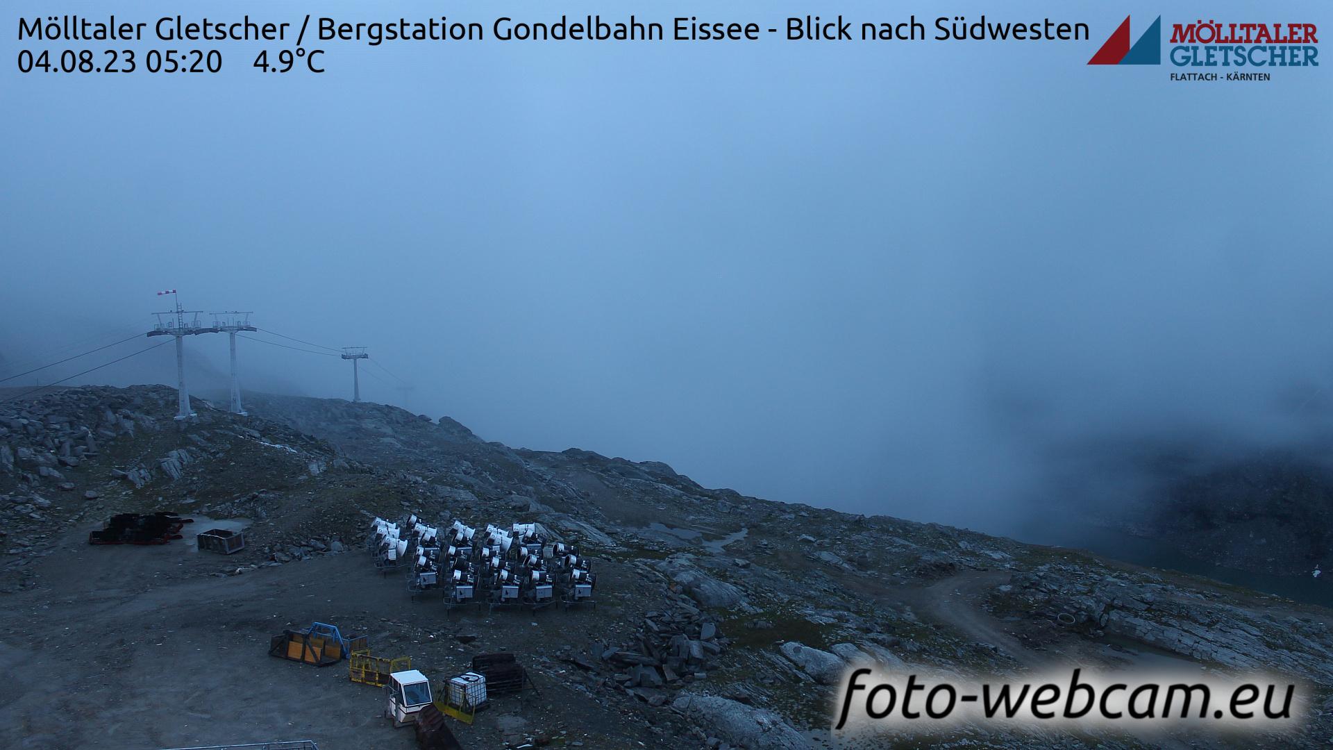 Glacier Mölltal Mon. 05:29