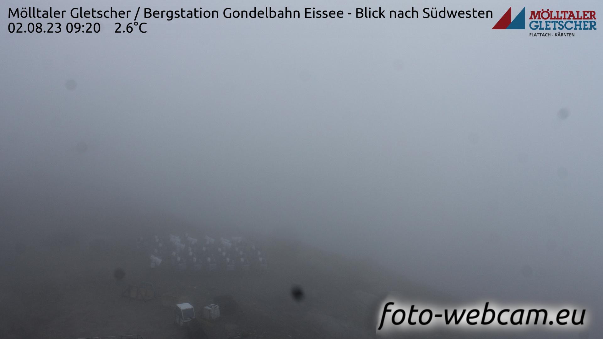 Glacier Mölltal Mon. 09:29