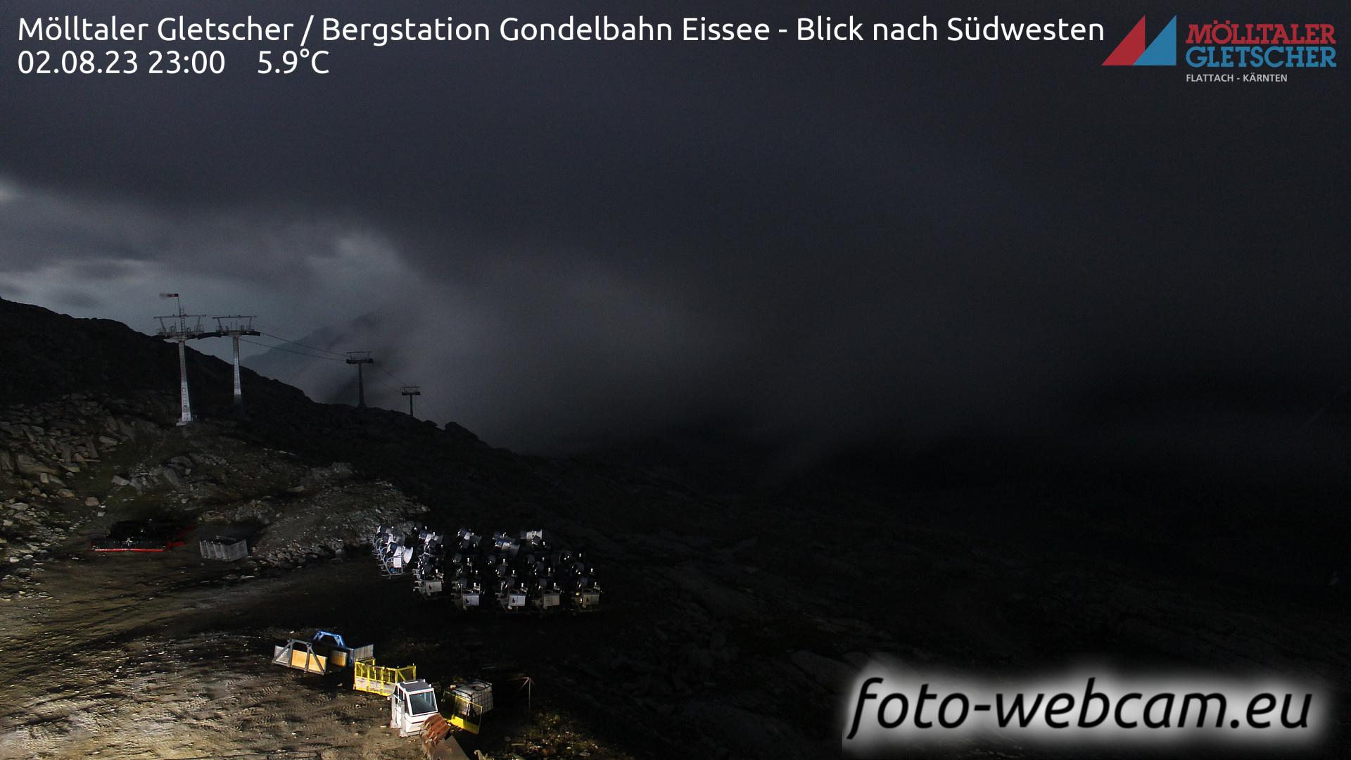 Glacier Mölltal Mon. 23:29