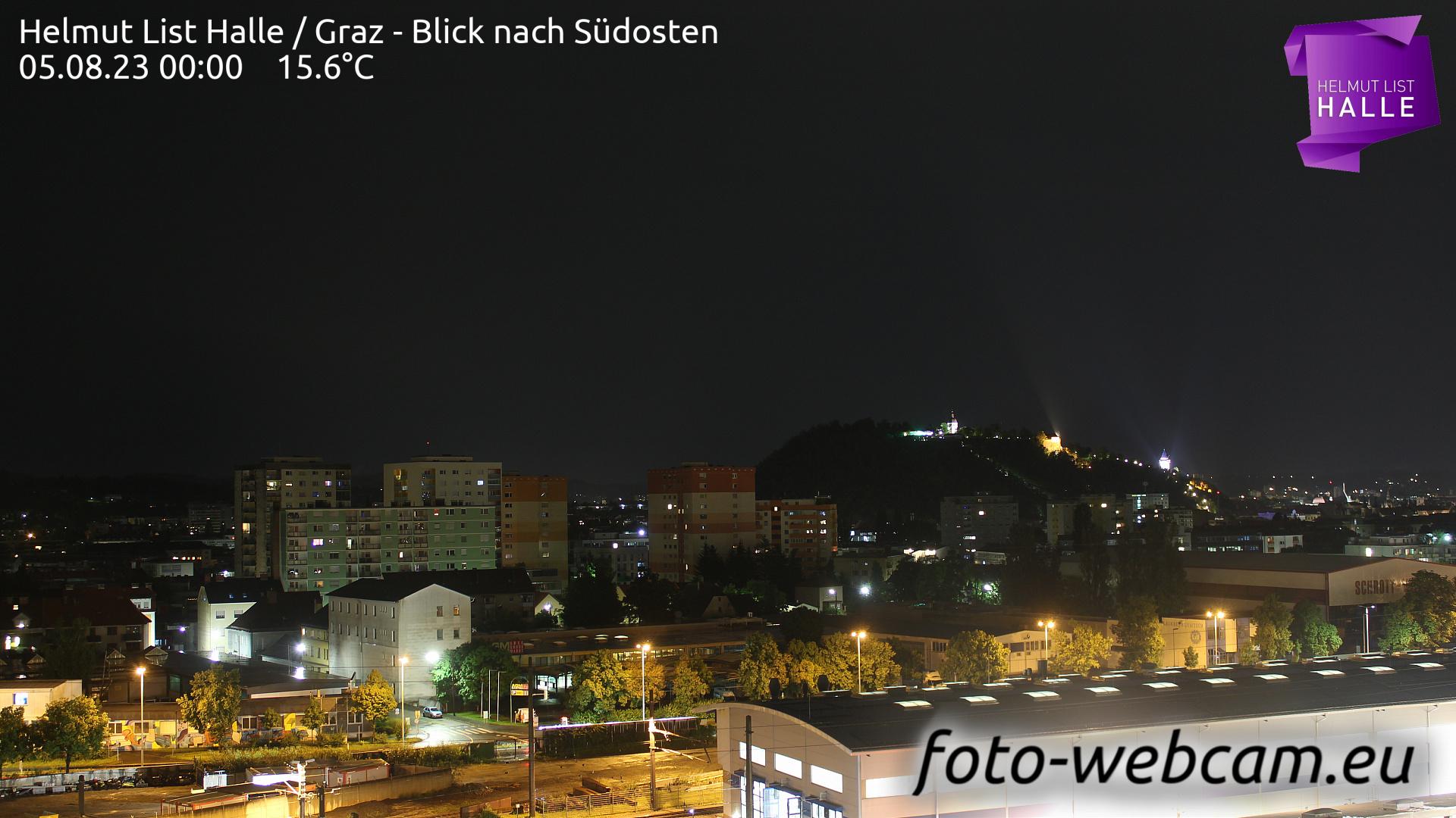 Graz Sun. 00:32