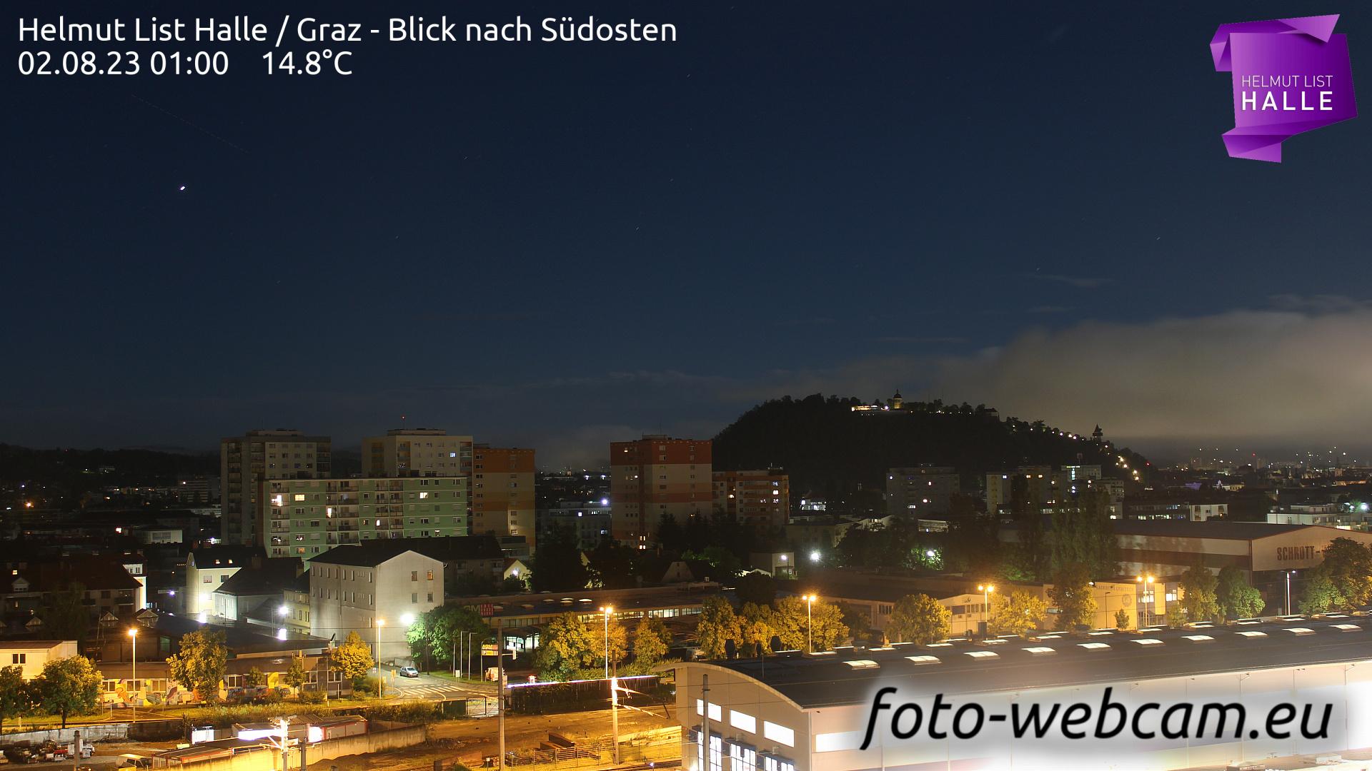 Graz Sun. 01:32