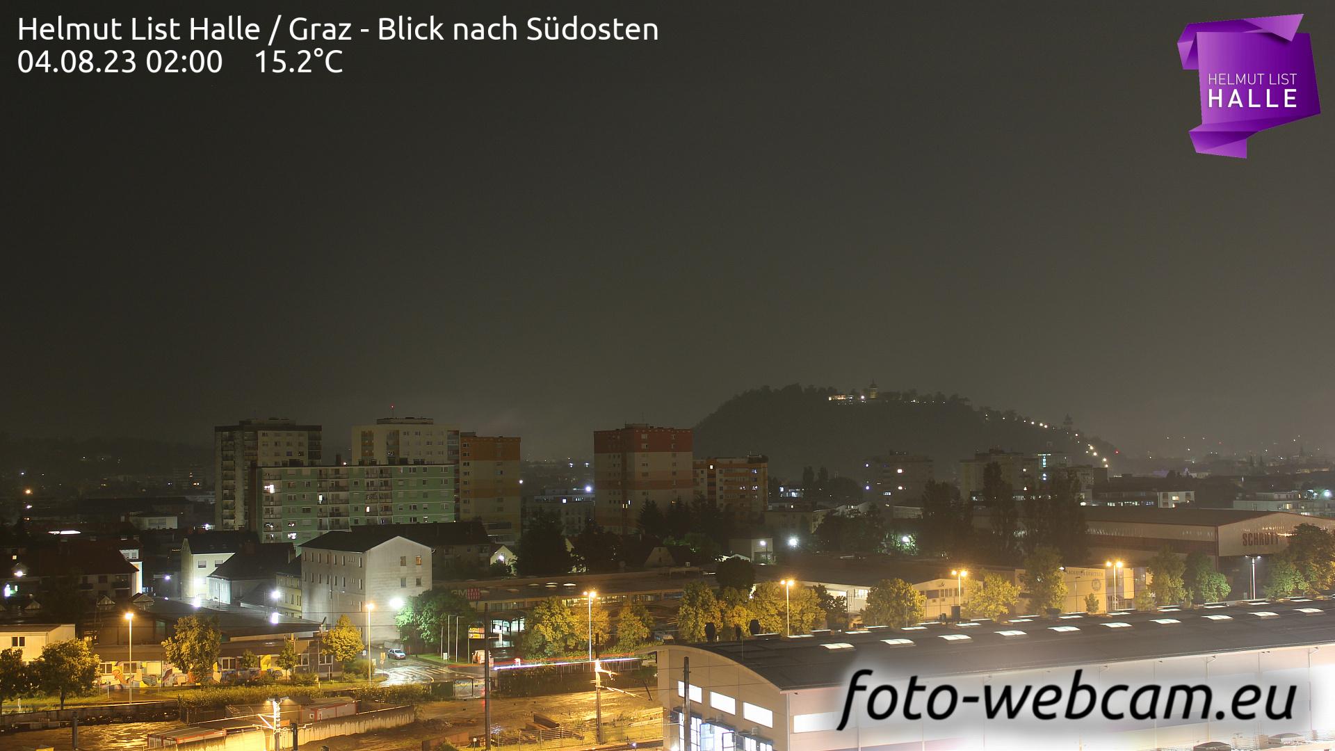 Graz Sun. 02:32