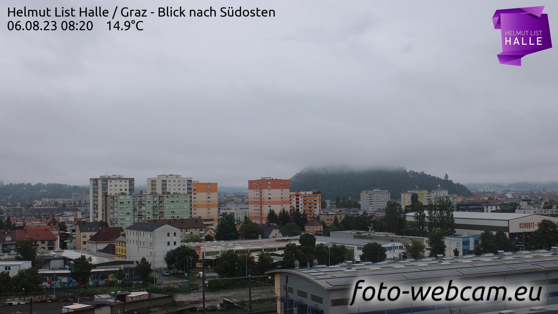 Graz Sun. 08:32