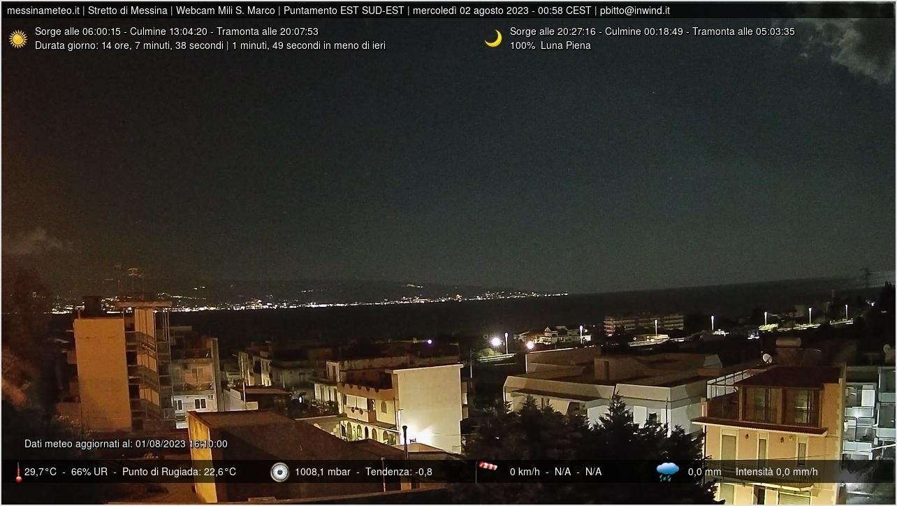 Mili San Marco Thu. 00:58
