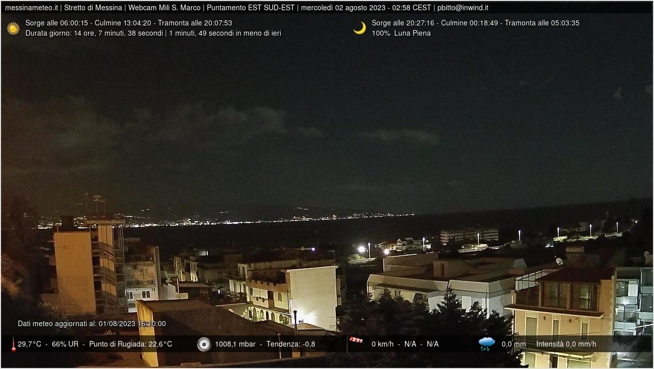 Mili San Marco Thu. 02:58