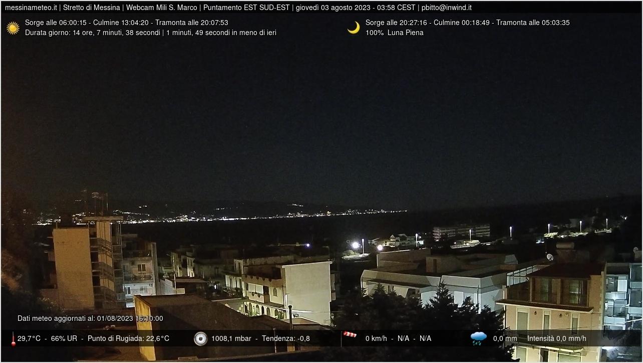 Mili San Marco Thu. 03:58