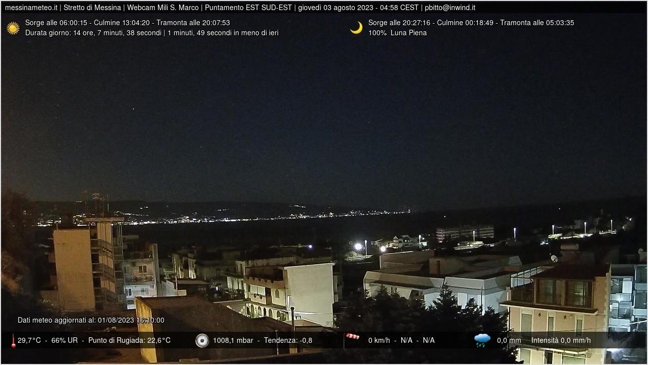 Mili San Marco Thu. 04:58