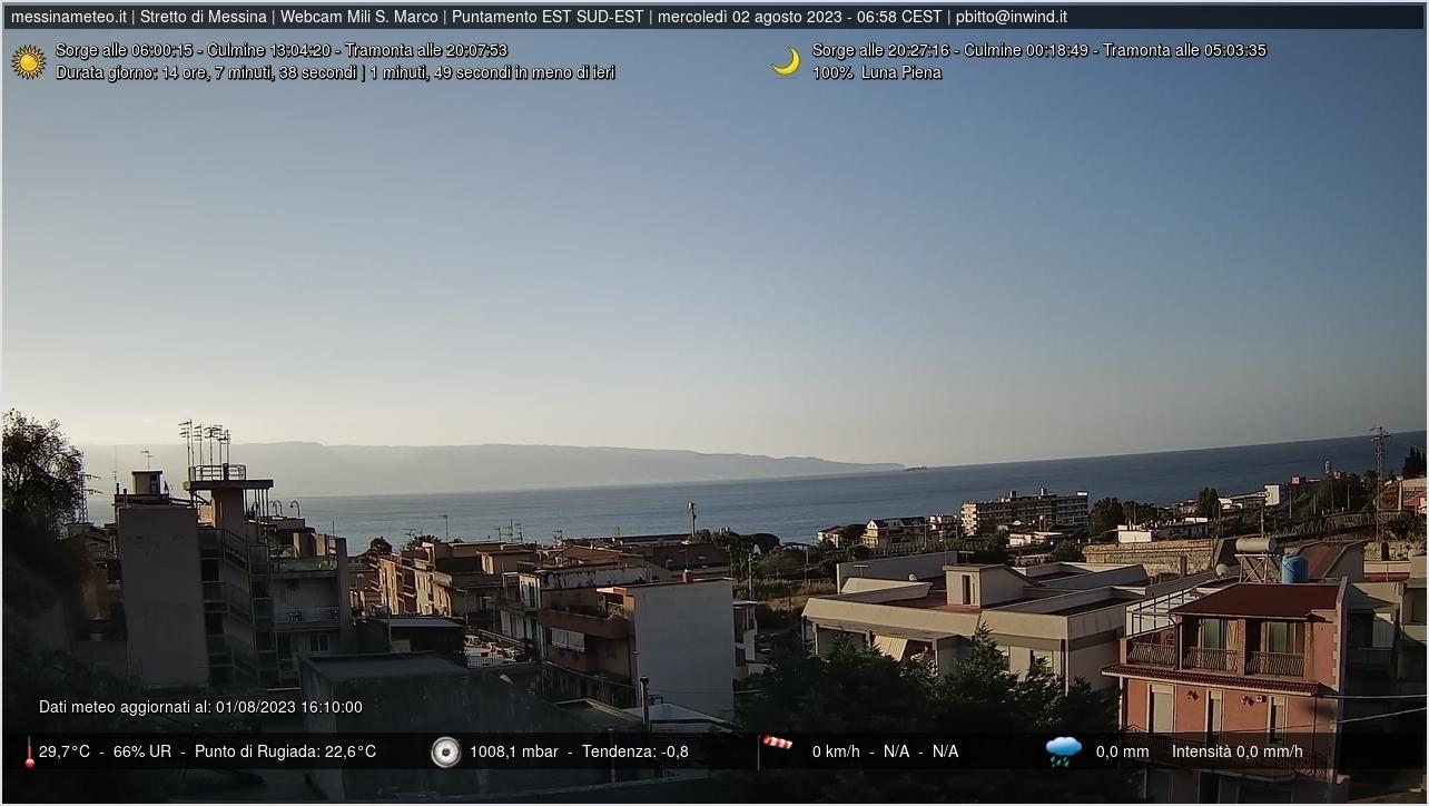 Mili San Marco Thu. 06:58