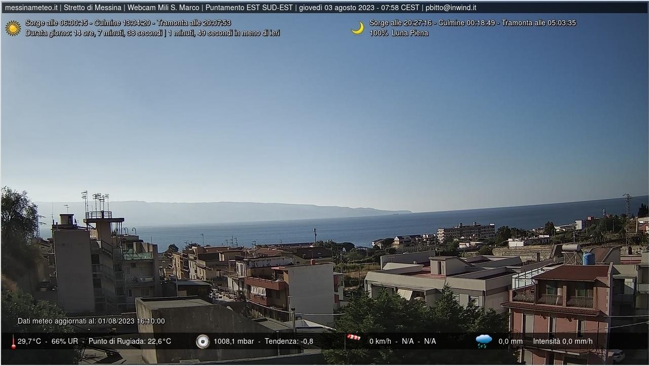 Mili San Marco Thu. 07:58