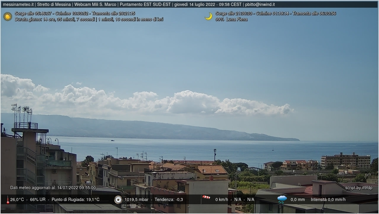 Mili San Marco Thu. 09:58