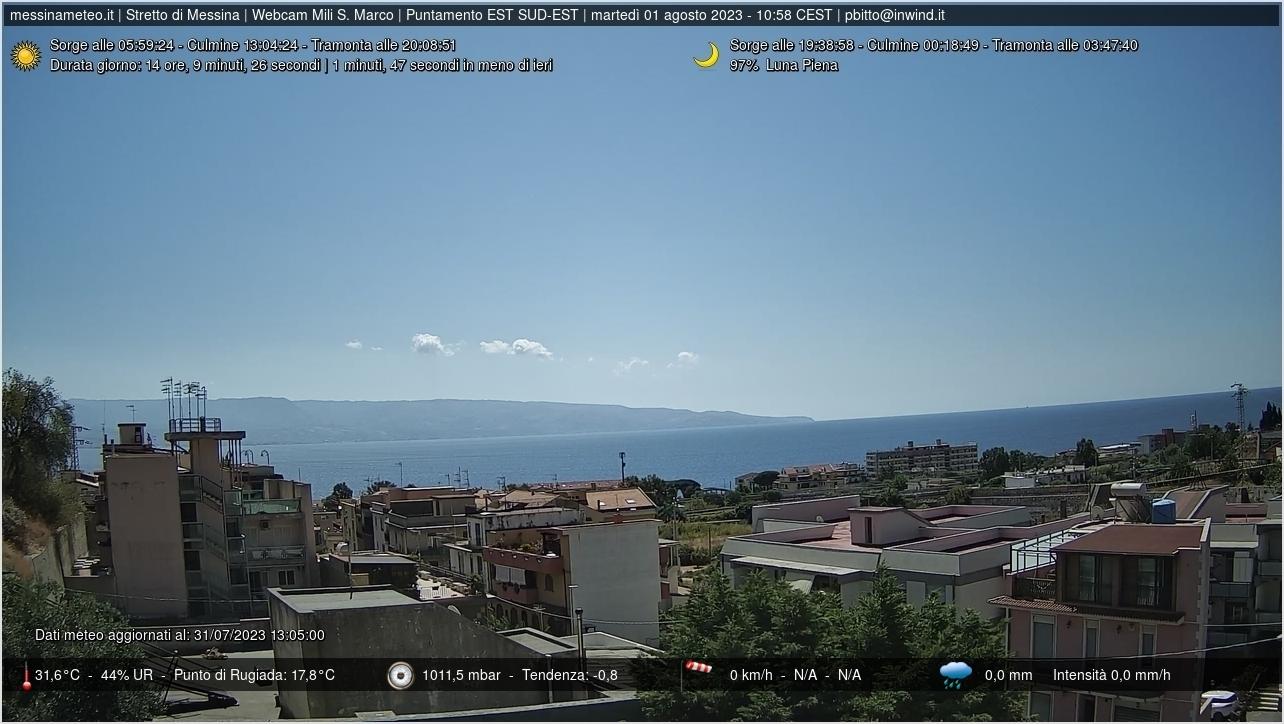 Mili San Marco Wed. 10:58