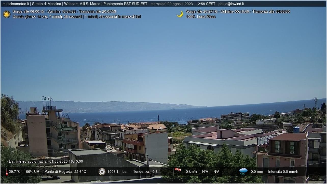 Mili San Marco Wed. 12:58