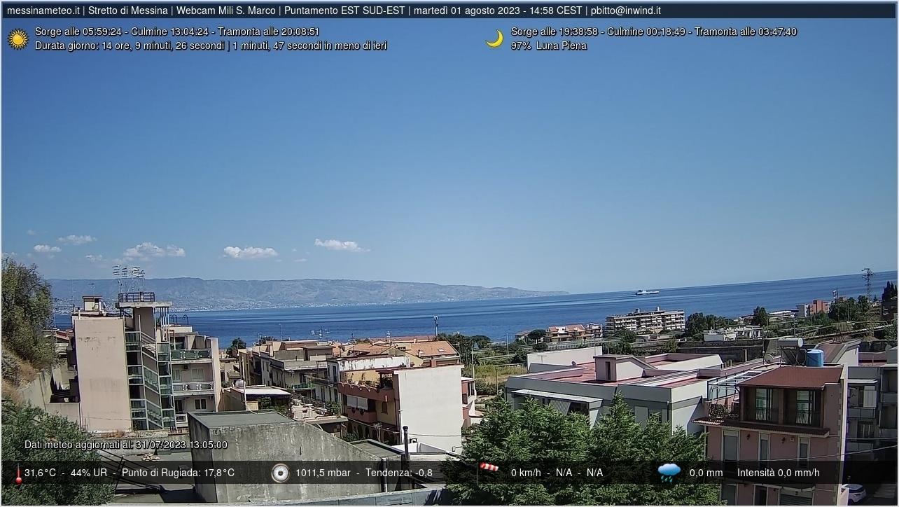 Mili San Marco Wed. 14:58