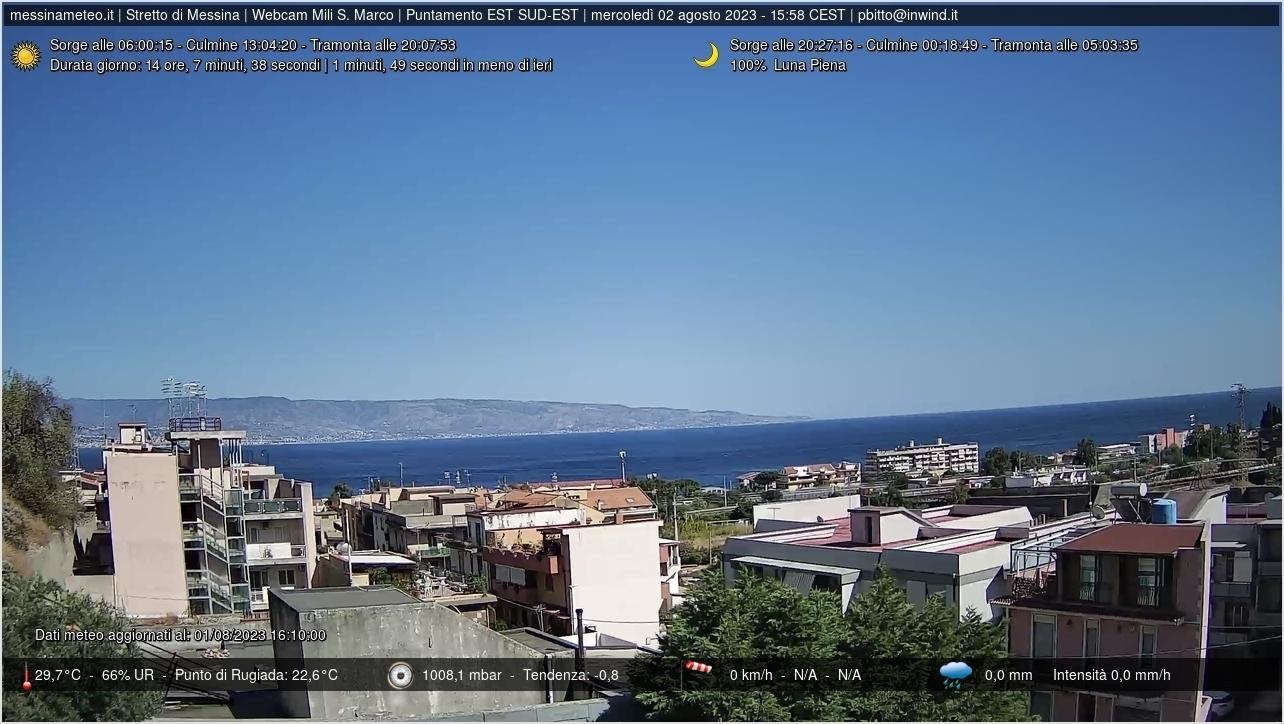 Mili San Marco Wed. 15:58