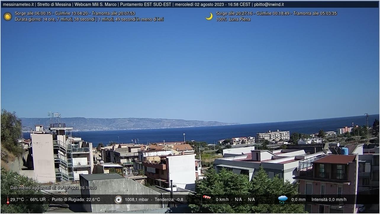 Mili San Marco Wed. 16:58