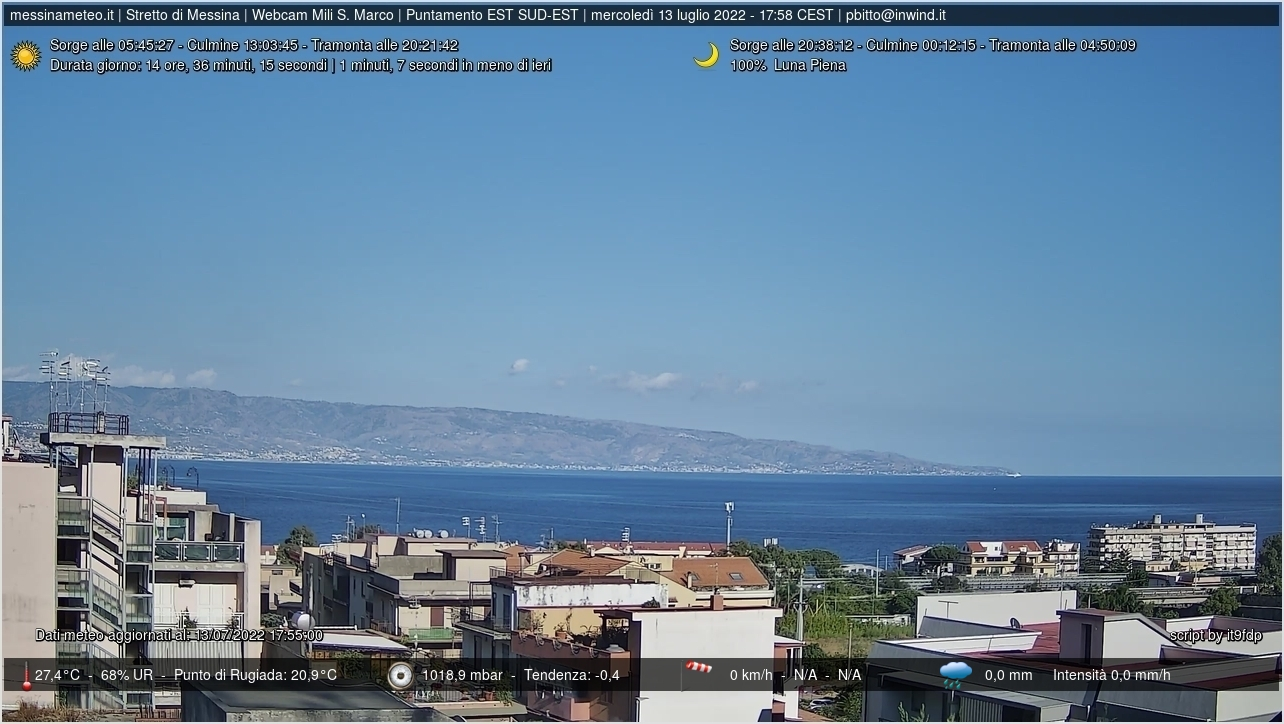 Mili San Marco Wed. 17:58