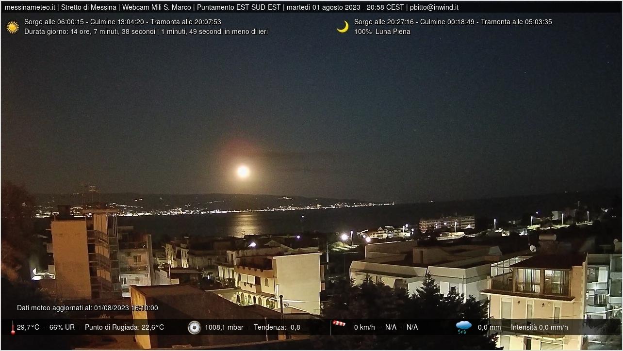 Mili San Marco Wed. 20:58