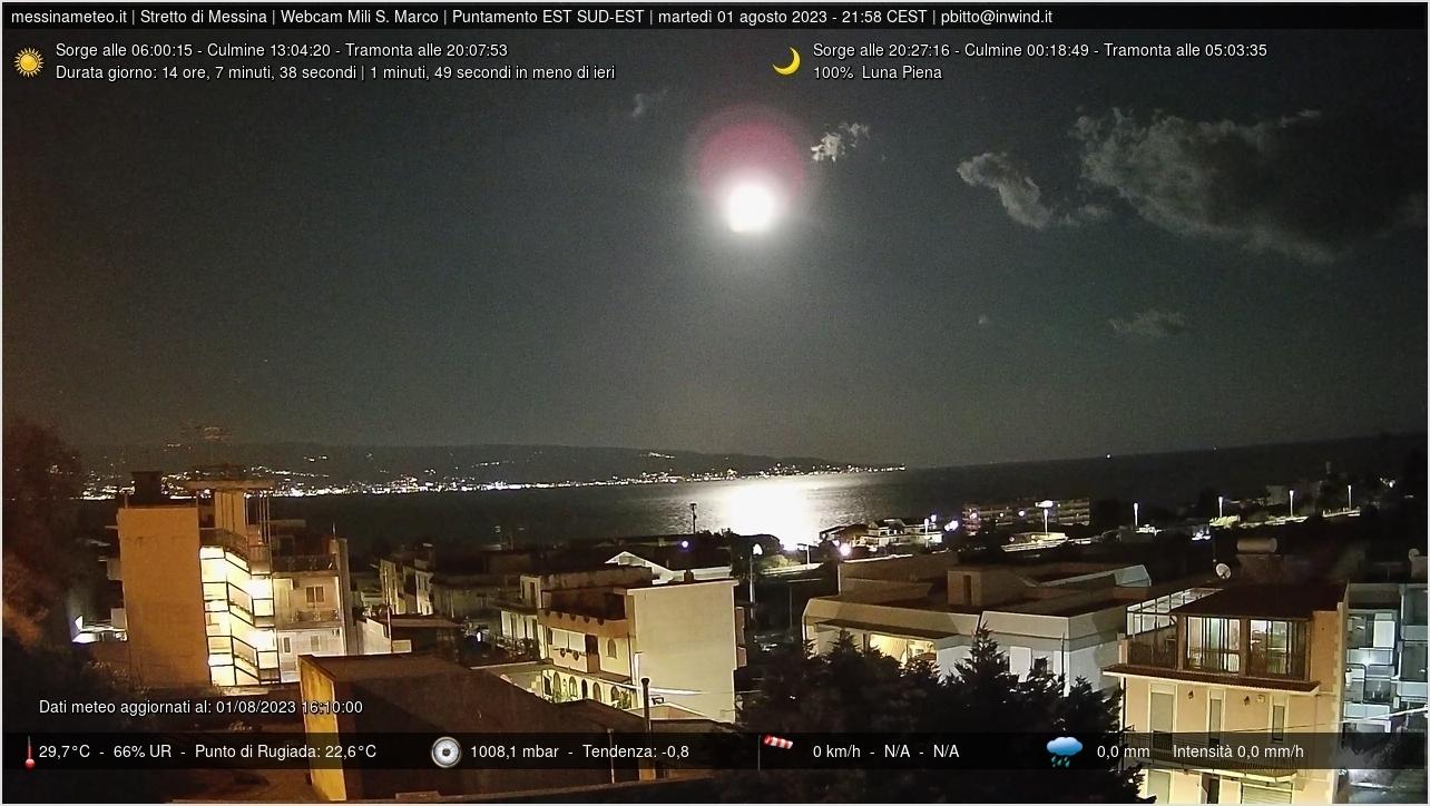 Mili San Marco Wed. 21:58