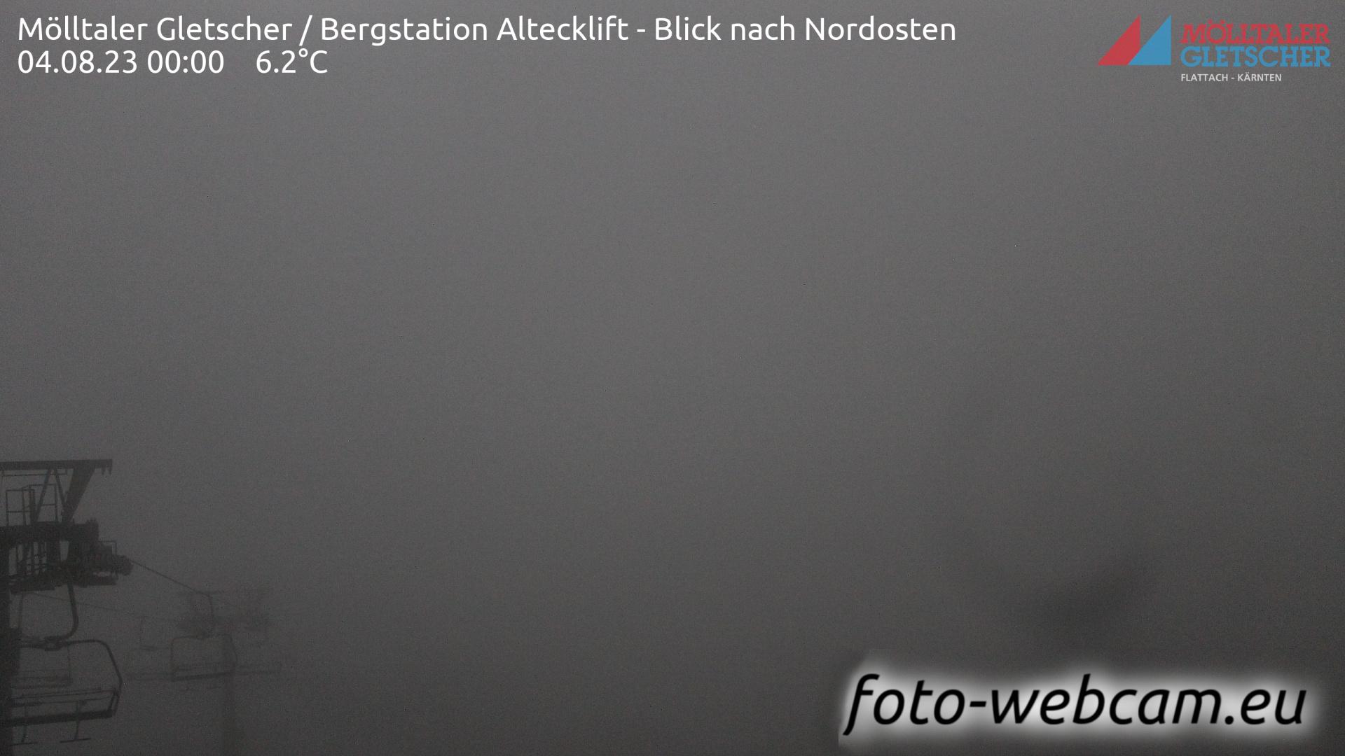 Mölltaler Gletscher Fr. 00:32