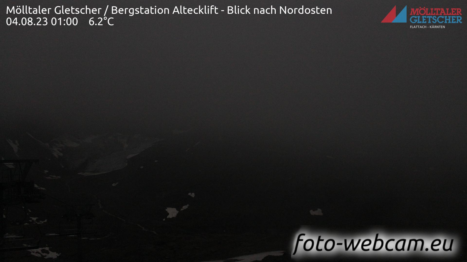 Mölltaler Gletscher Fr. 01:32