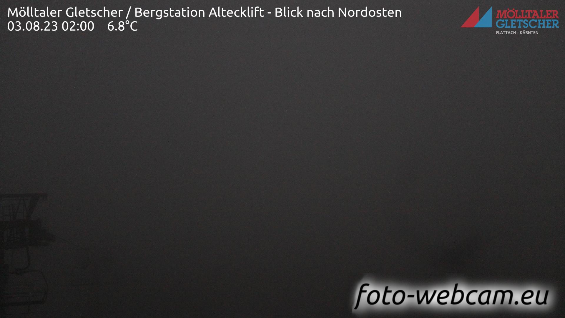 Mölltaler Gletscher Fr. 02:32