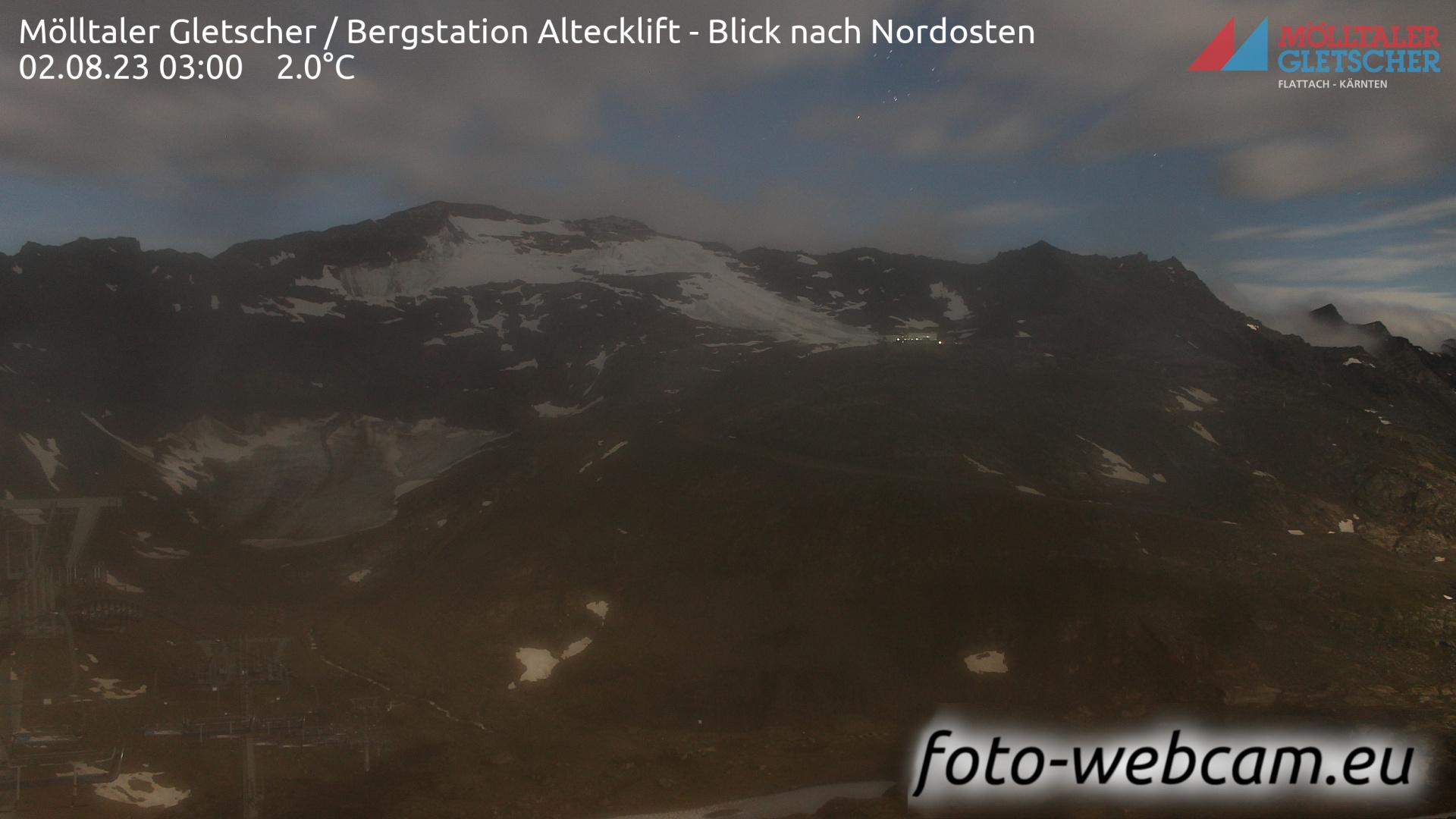 Mölltaler Gletscher Fr. 03:32