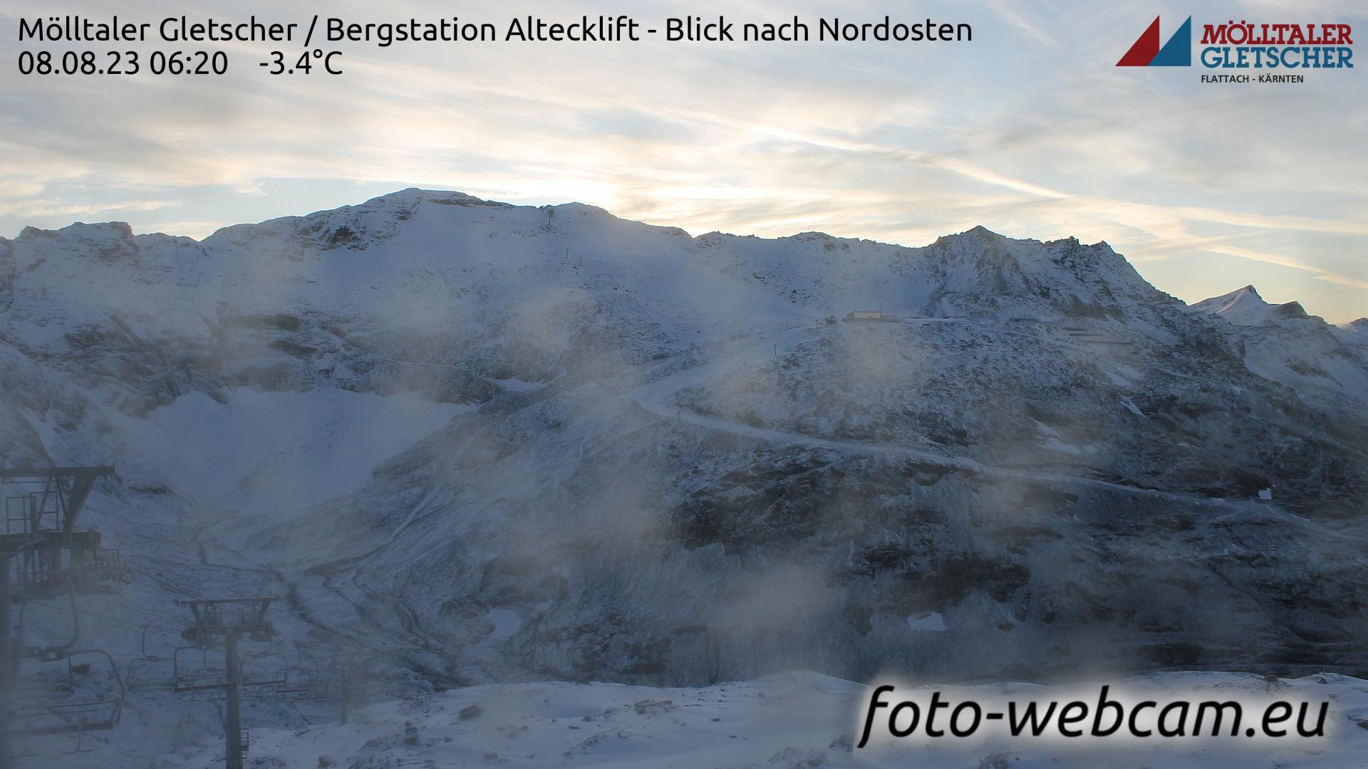 Mölltaler Gletscher Fr. 06:32