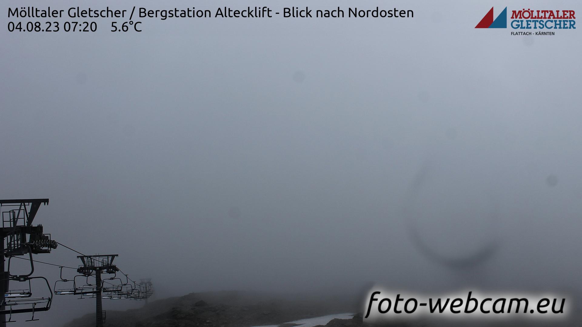 Mölltaler Gletscher Fr. 07:32