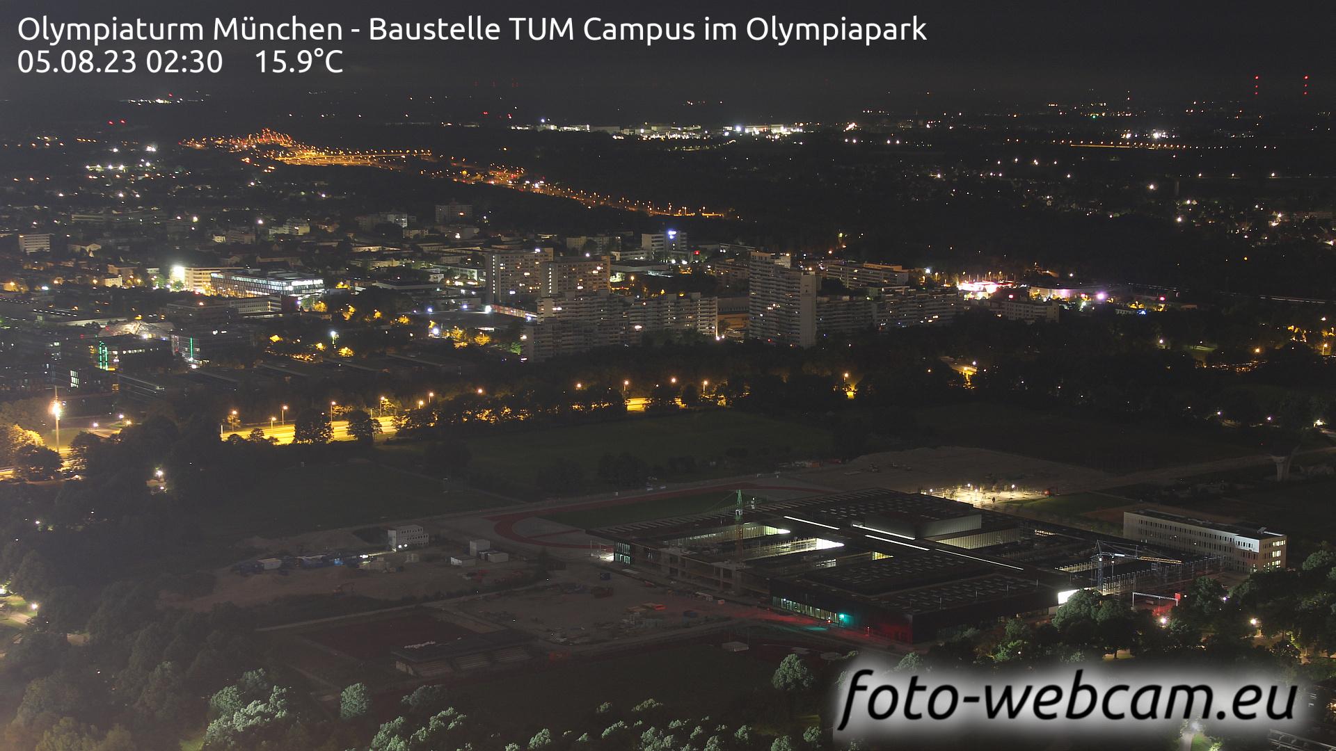 Munich Wed. 02:30