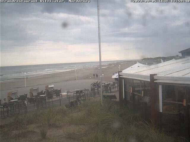Norderney Sun. 17:56