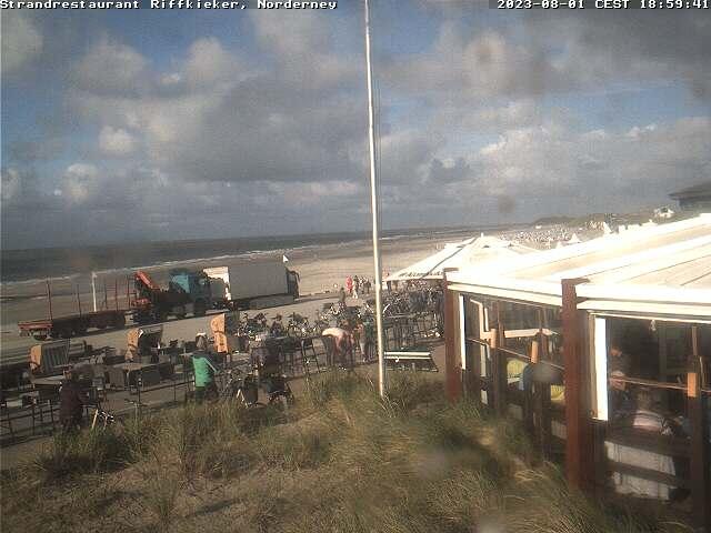 Norderney Sun. 18:56