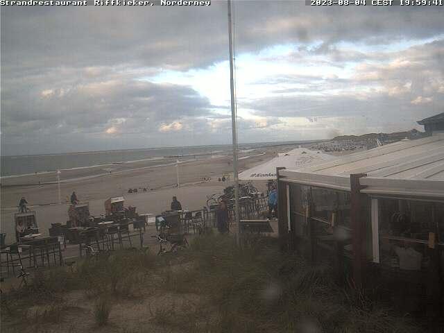 Norderney Sun. 19:56
