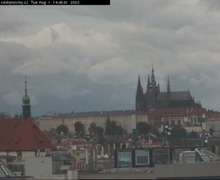 Prague Sun. 14:46