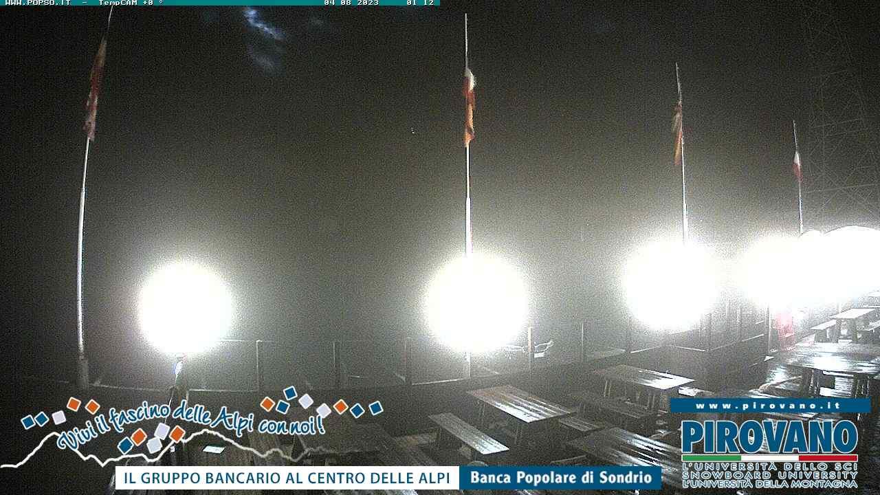 Stelvio Pass Tue. 01:17