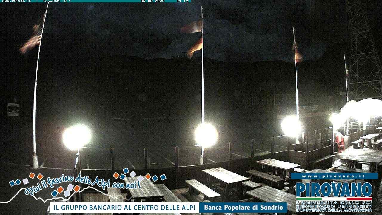 Stelvio Pass Tue. 04:17
