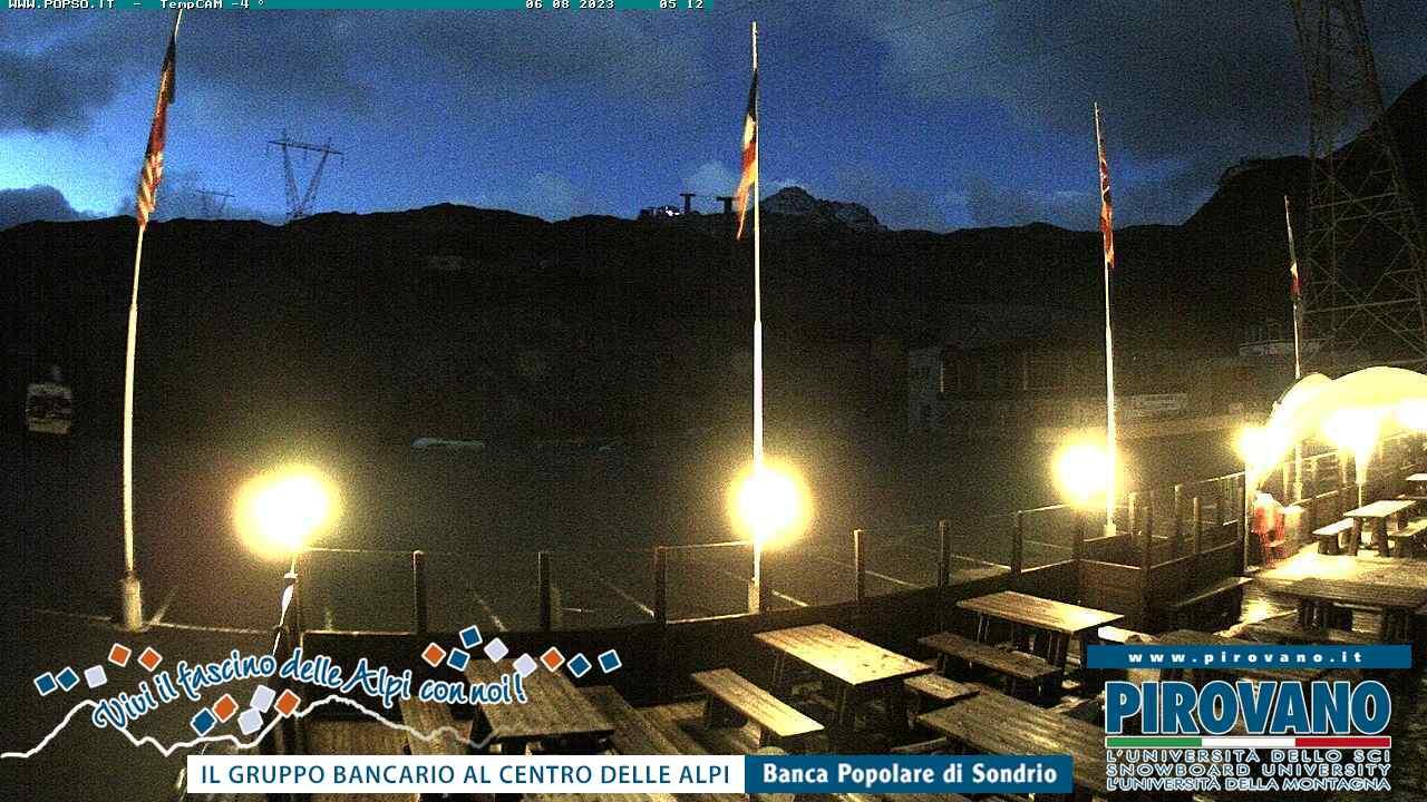 Stelvio Pass Tue. 05:17