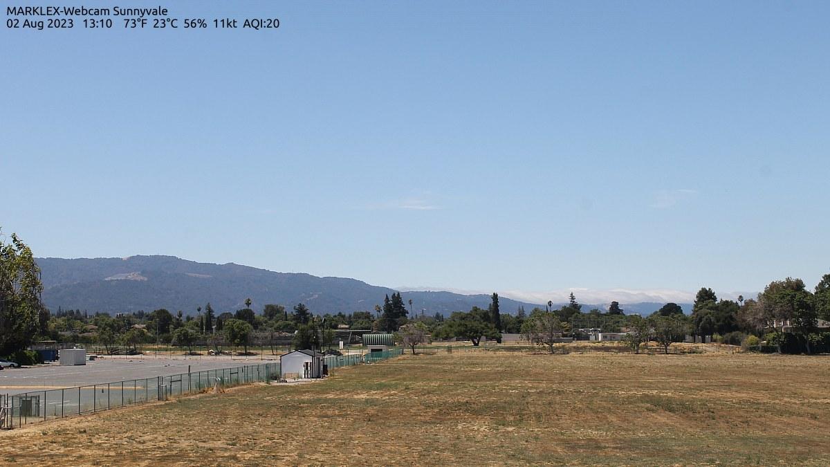 Sunnyvale, California Thu. 13:13