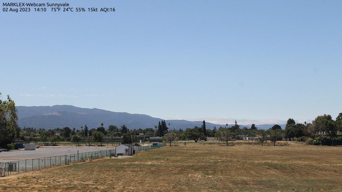 Sunnyvale, California Thu. 14:13