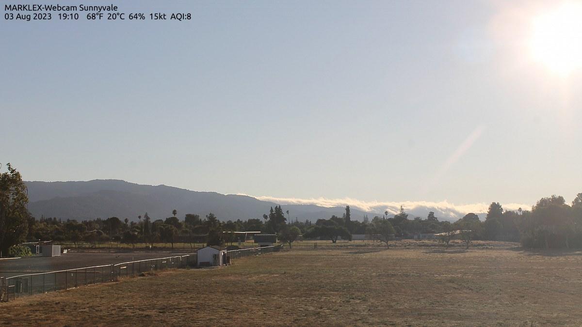 Sunnyvale, California Wed. 19:13