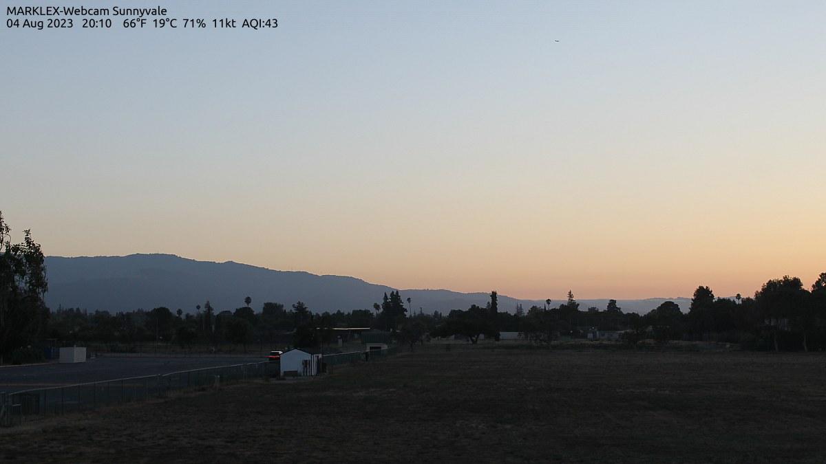 Sunnyvale, California Wed. 20:13