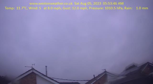 Weston-super-Mare Fri. 05:54