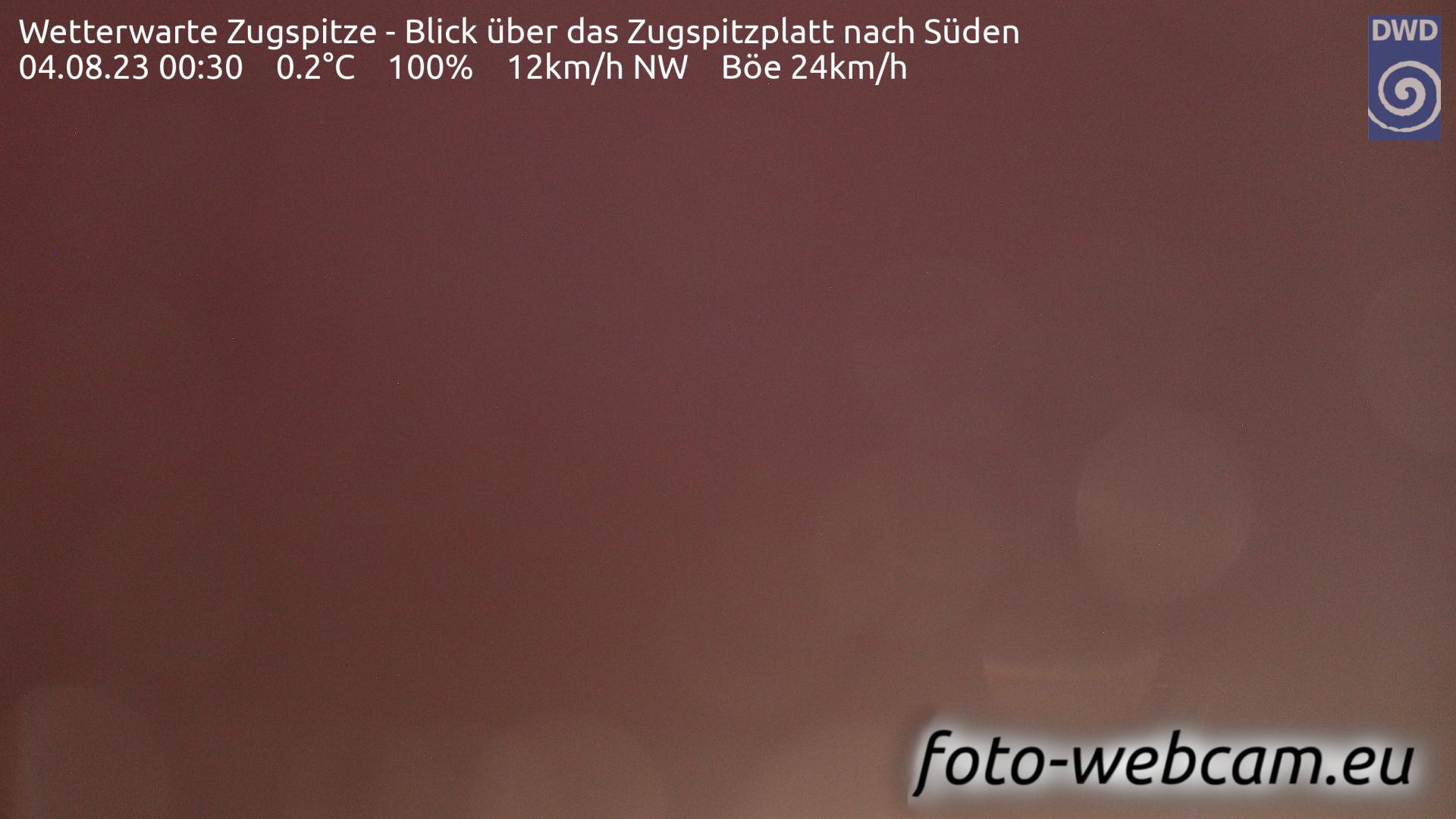 Zugspitze Sat. 00:58